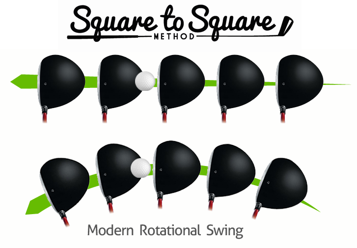 Free Golf Lessons Squaretosquaremethod